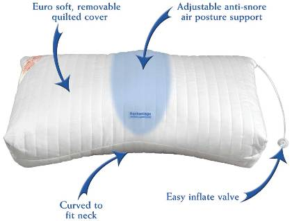 bs-contour-anti-snore-pillow-features.jpg